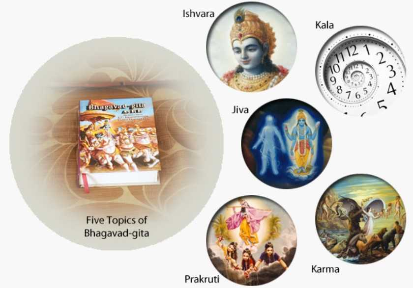Bhagavad-gita-spiritual-book
